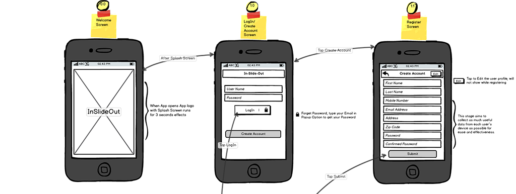 Inslide Out - App Wireframe 1