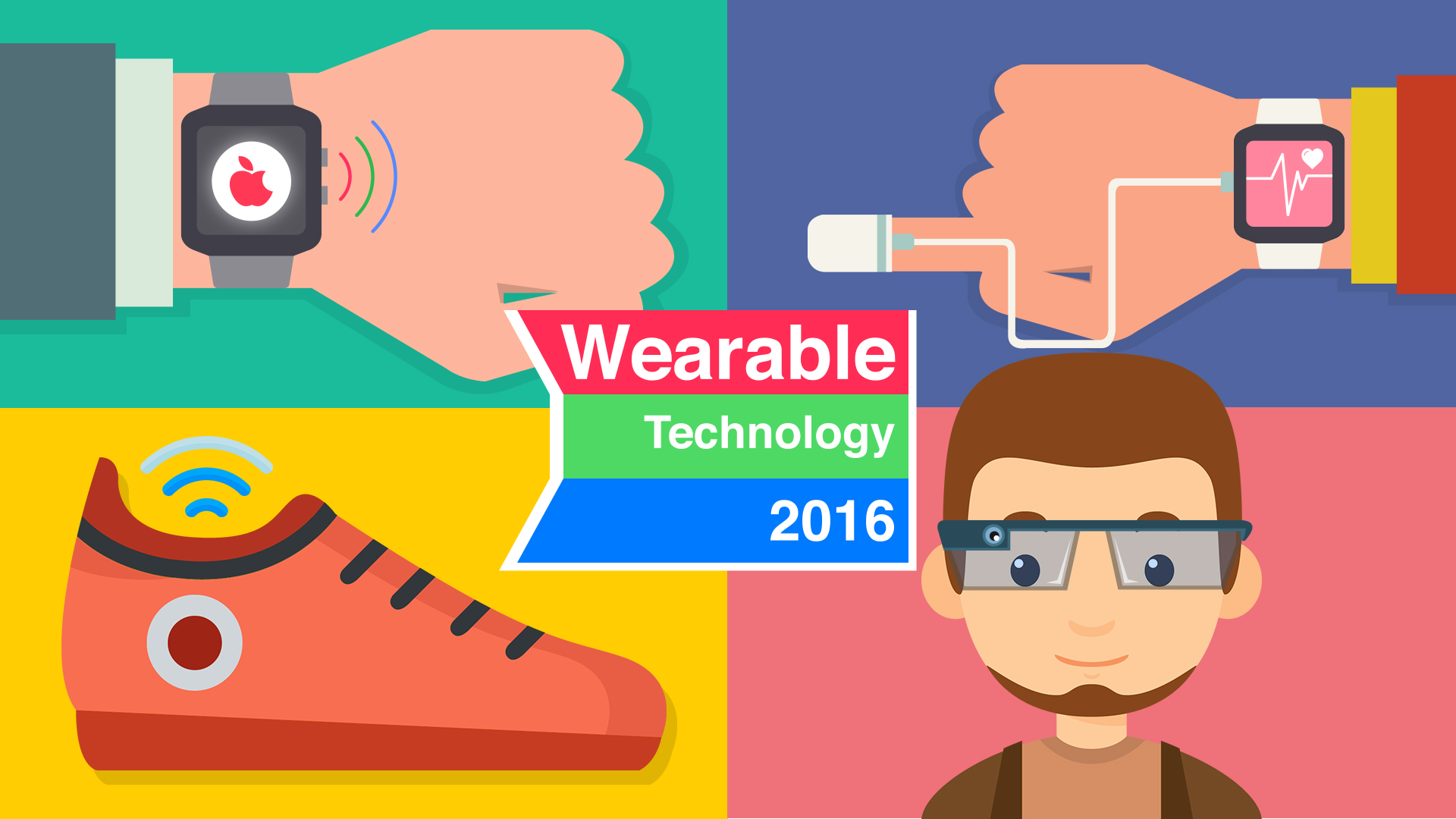 Latest wearable technology trends