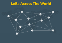 Implementation of LoRa technology in smart cities