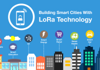 Smart cities with LoRa technology