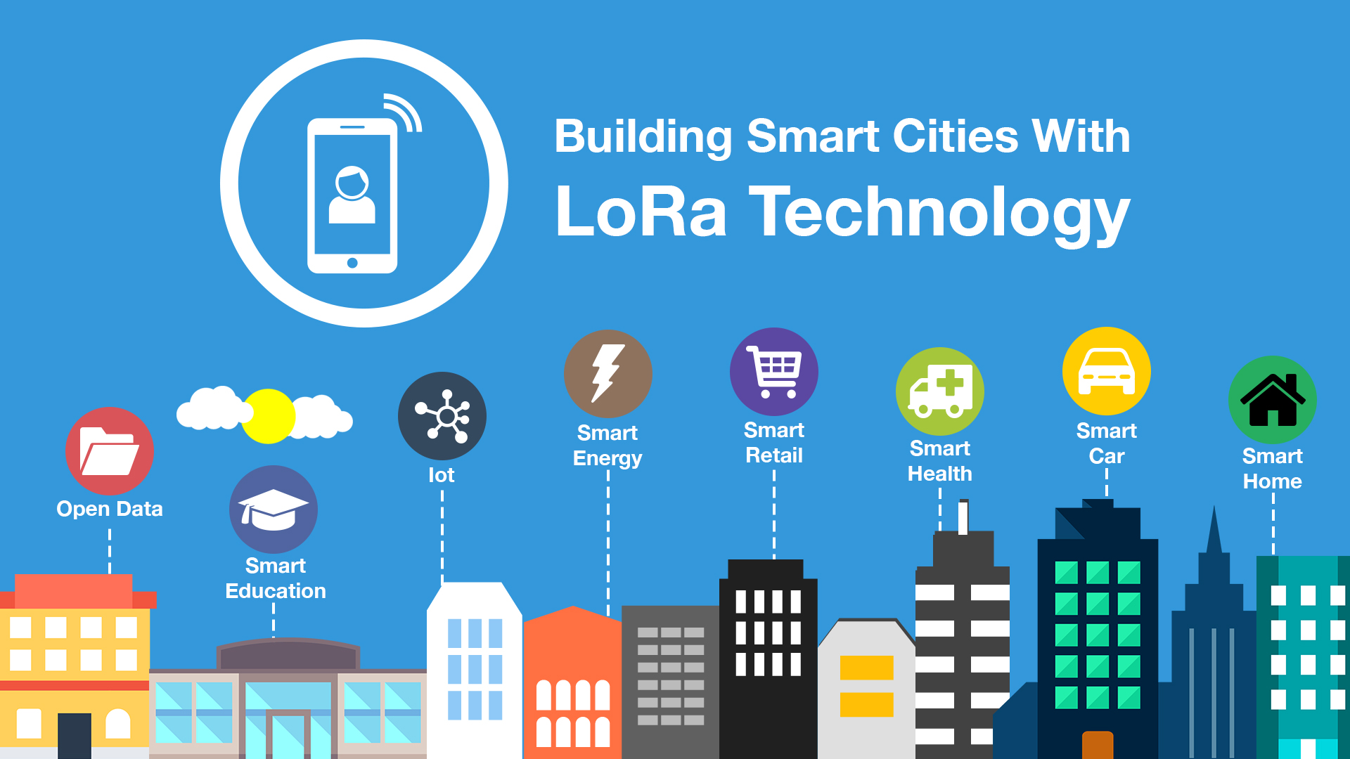 Building Smart Cities With Lora Technology 15 Applications