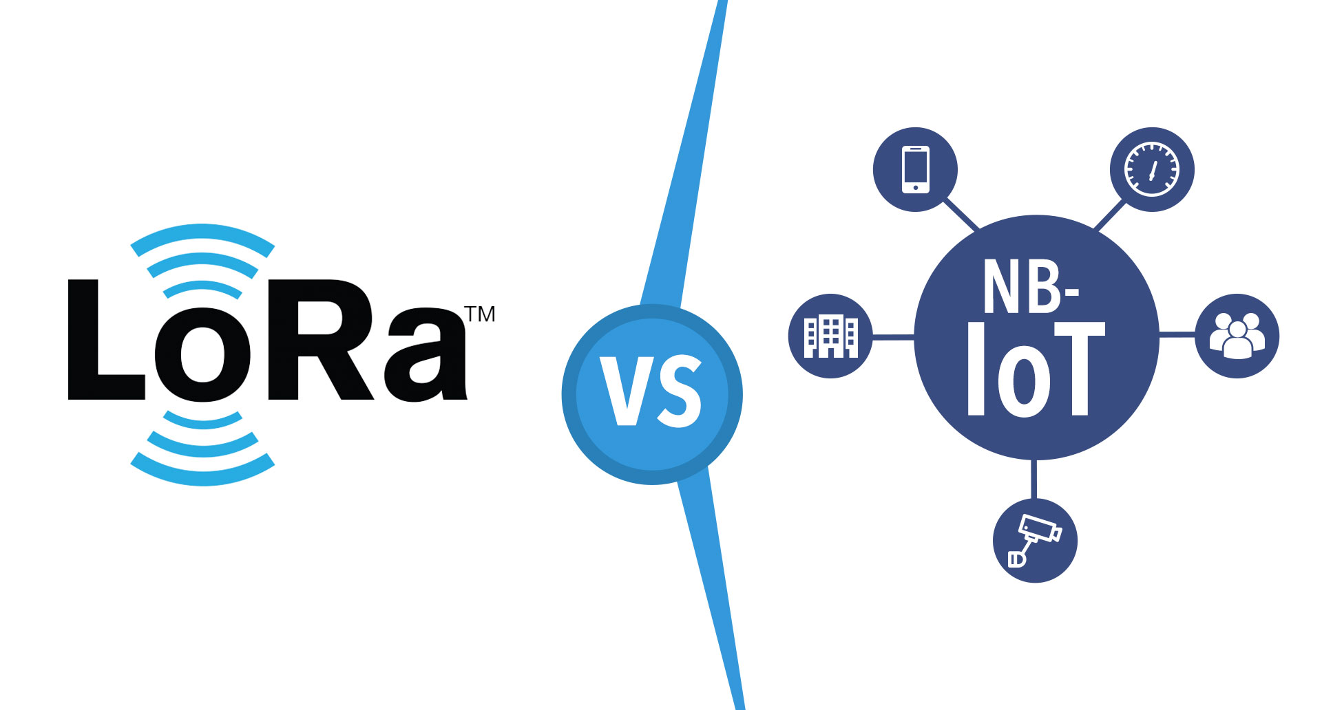 Comparion of IoT standards LoRa and MB-IOT