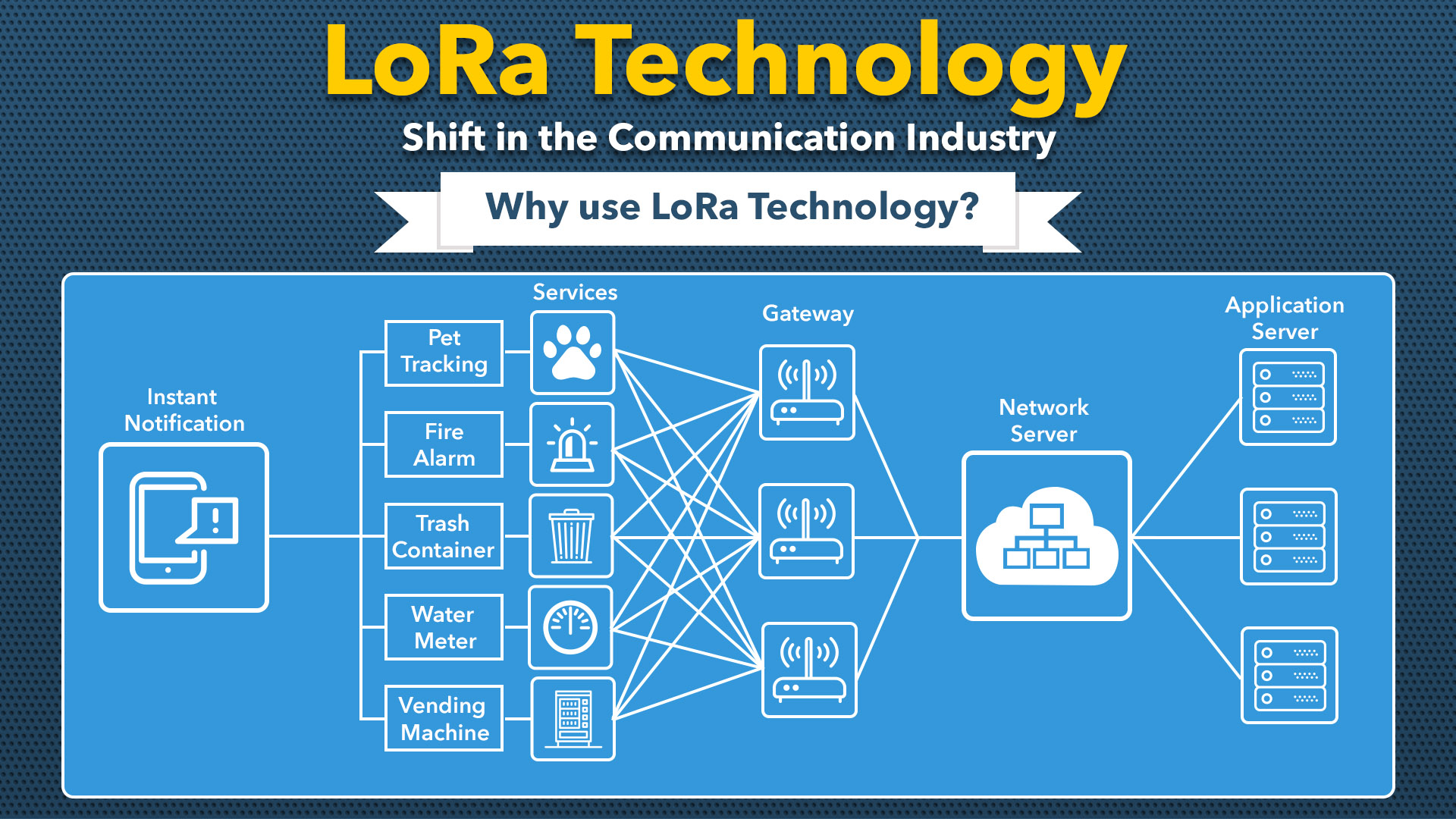 Telecom companies have a lot to gain by implementing LoRa technology