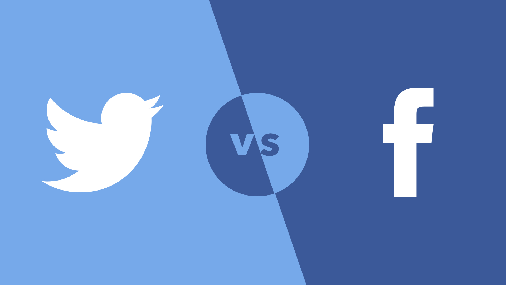 Comparison of Facebook and Twitter for business