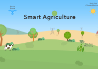 Smart agriculture IoT trends