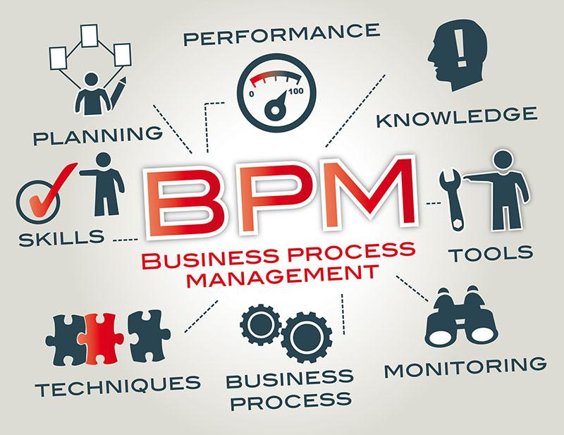 Blockchain in BPM 1
